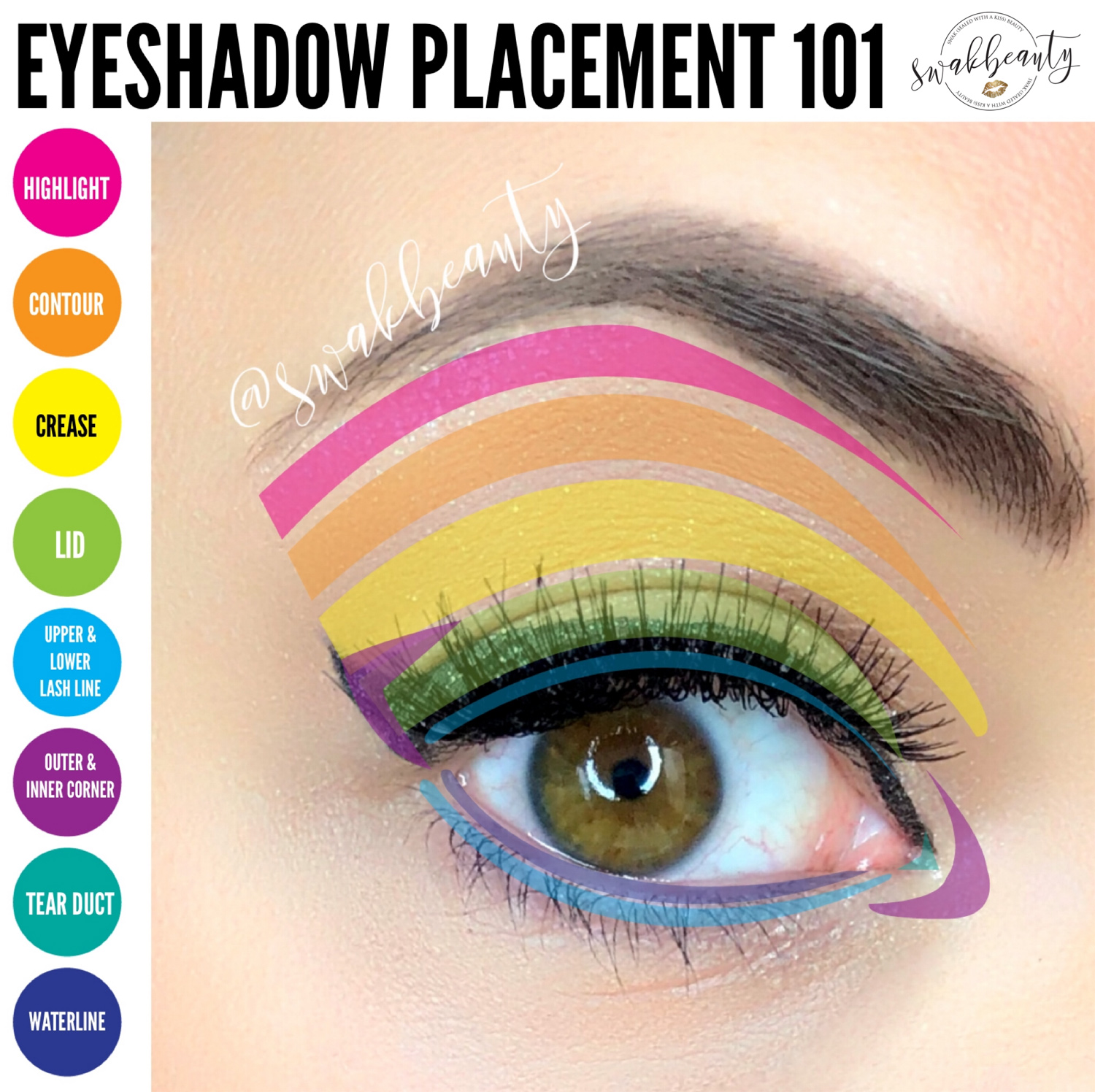 Eyeshadow Placement 101